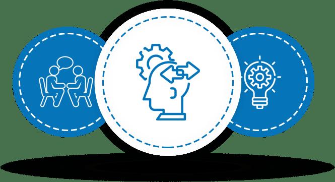 Innovation | Business Coach Melbourne