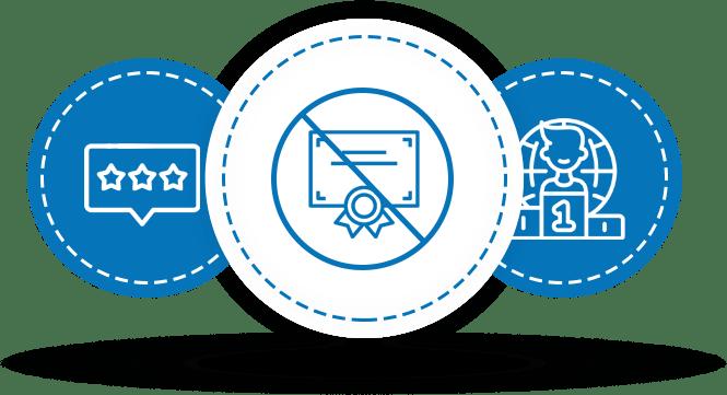 Education | Business Coach Melbourne